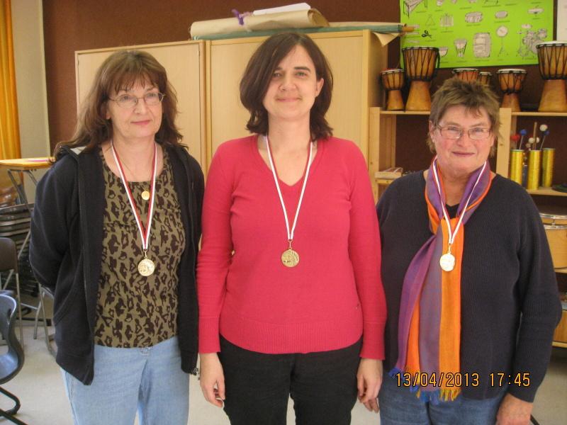 Hessische Frauenmannschaftsschnellschachmeister 2013: SV 1920 Hofheim mit den Spielerinnen Astrid Fröhlich-Dill, Ulrike Storkebaum und Christa Kaulfuss